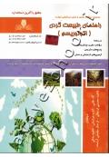 مجموعه سوالات نظری و عملی ارزشیابی مهارت راهنمای طبیعت گردی (اکوتوریسم)