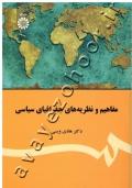 مفاهیم و نظریه های جغرافیای سیاسی